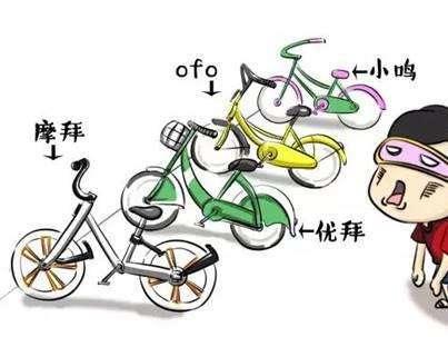 共享单车盈利模式及风险